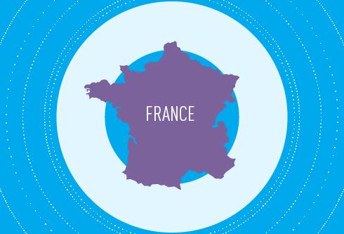 France Mobile Game Market