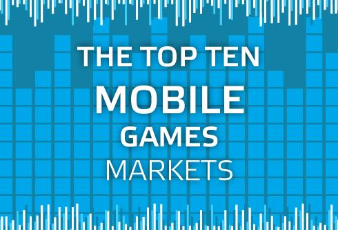 The Top Ten Mobile Games Markets