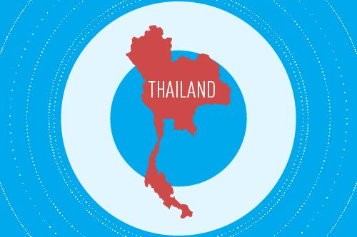 Thailand Mobile Game Market