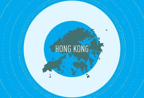 Hong Kong Mobile Game Market