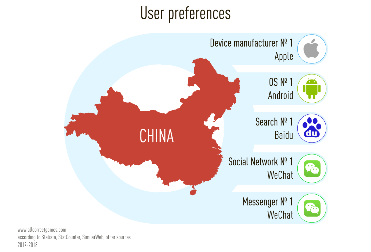 Most popular android apps in china | 20 Android apps download store