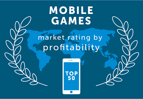 Top 50 Mobile Games Markets